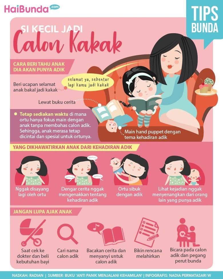 Infografis anak akan jadi calon kakak/ Foto: HaiBunda