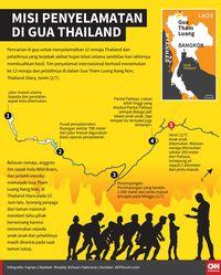 Netflix Garap Serial Penyelamatan Anak-anak dari Gua Thailand