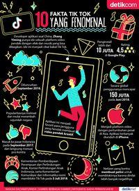 10 Fakta Tik Tok yang Fenomenal