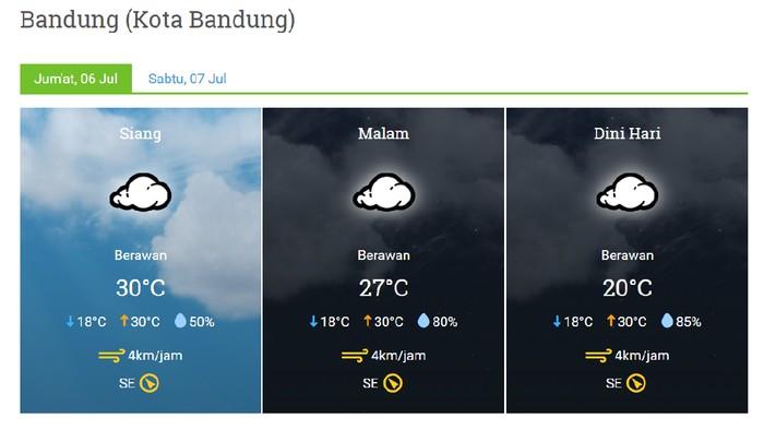 Prakiraan cuaca Bandung hari ini. (Foto: www.bmkg.go.id)