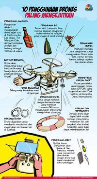 Bukalapak Ujicoba Pengiriman Barang Pakai Drone