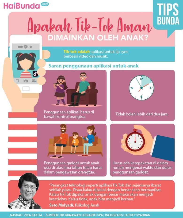 Amankah Tik-tok Dimainkan oleh Anak?/ Foto: Tim Infografis HaiBunda