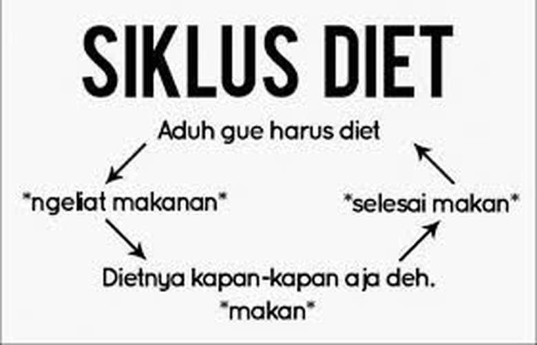 Banyak orang yang ketika berat badannya naik. Pas ngeliat makanan langsung siklus makannya seperti ini. Kamu gitu juga nggak? Foto: Istimewa