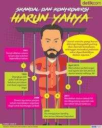 Skandal dan kontroversi Harun Yahya