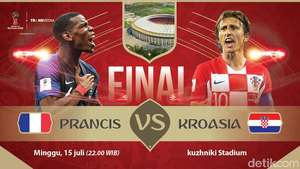 Final: Prancis vs Kroasia