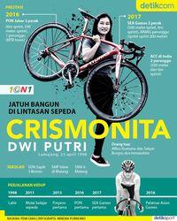 Atlet Balap Sepeda Crismonita Dalam Infografis