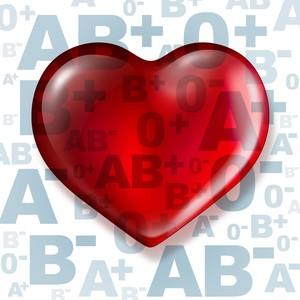 Fakta Mengejutkan Tentang Golongan Darah, Sudah Tahu?