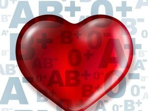 Gagal Turunkan Berat Badan? Coba Diet Golongan Darah B, A, AB, dan O