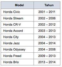 Data mobil yang terkena recall
