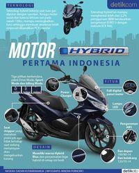 Infografis PCX Hybrid