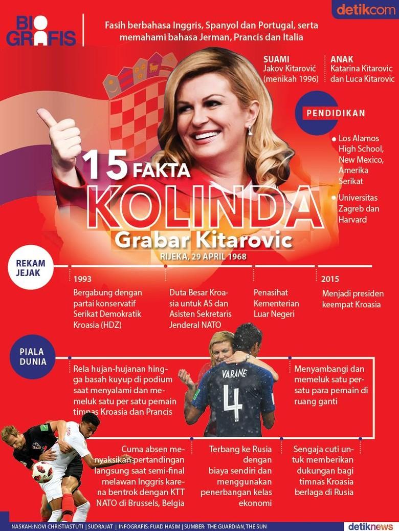 Pesona Presiden Kroasia Kolinda G Kitarovic di Piala Dunia