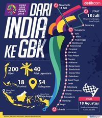 Kirab Obor Asian Games 2018 Dalam Infografis