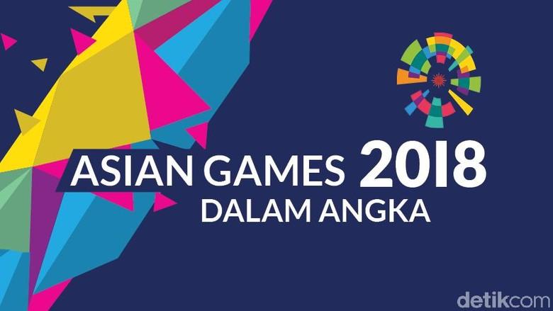Asian Games 2018 dalam Angka