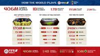 Torehan FIFA 18 mode Piala Dunia 2018.