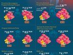 Garis Kemiskinan Rp 400 Ribu Per Bulan, Tepatkah?