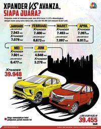 Susul Nissan, Mitsubishi Juga Pecat Carlos Ghosn