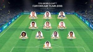 Video Tim Terbaik FIFA di Piala Dunia 2018