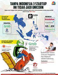 Ini Investor Asing di Belakang Gojek, Traveloka & Tokopedia