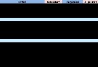 Infra Jokowi Direm, Pelaku Pasar Belum Jual Saham