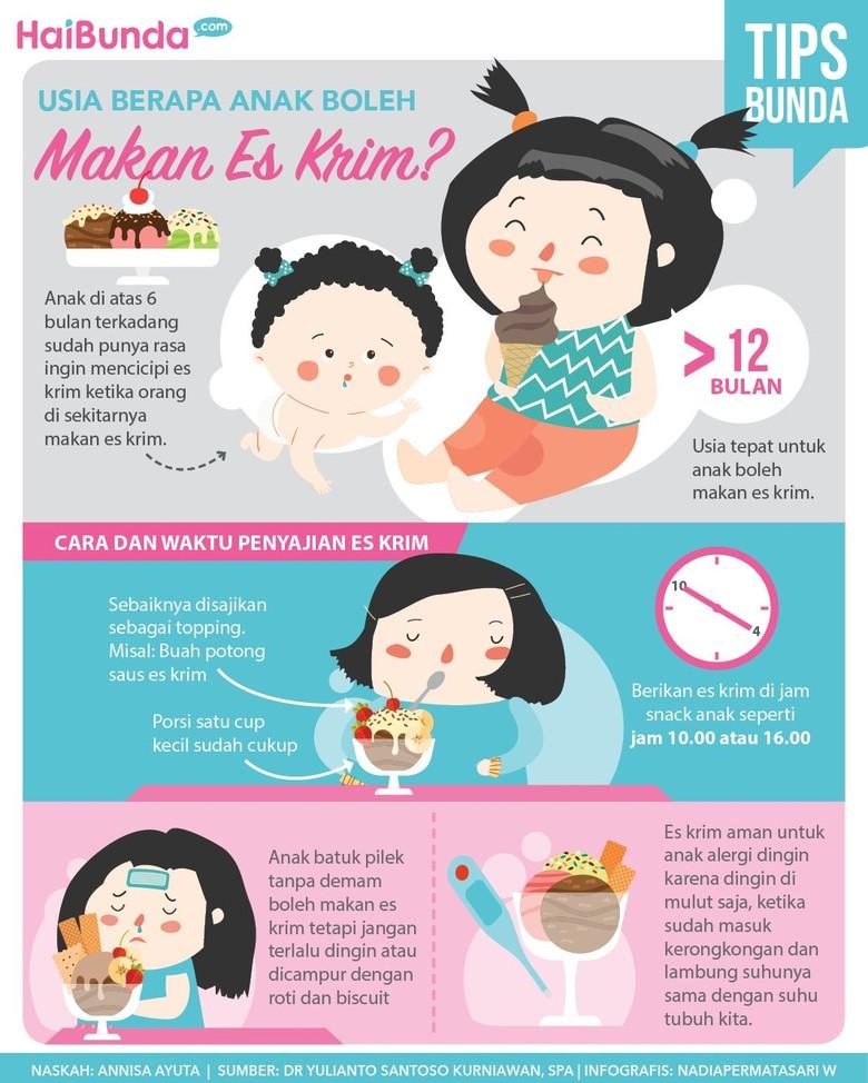 Saran bagi Bunda yang Hendak Berikan Es Krim untuk Anak/ Foto: Tim Infografis HaiBunda