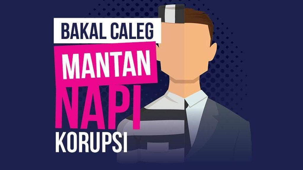 Gerindra Terbanyak Bakal Caleg Mantan Napi Korupsi, PSI Nihil