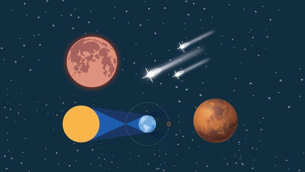 Empat Keistimewaan Gerhana Bulan Total Terlama Abad Ini