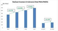 Jokowi, Bebas Pajak Setengah Abad, dan Kendalanya
