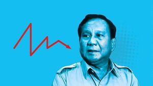 Prabowo Sebut Kemiskinan Bertambah, Ini Data BPS 5 Tahun Terakhir