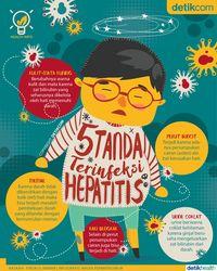 Miris, 50 Persen Pengidap Hepatitis Alami Diskriminasi di Kantor