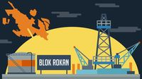 Pertamina Dapat Blok Rokan, Arcandra: Bukan Karena Nasionalisasi