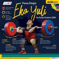 Infografis Eko Yuli