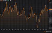 Australia Surplus Dagang, Rupiah Melemah 0,35% terhadap AUD