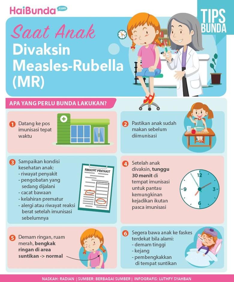 Saat anak hendak vaksinasi measles rubella atau MR/ Foto: infografis