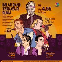 Berkat Konser & Suvenir, Coldplay Kantong Rp 3,3 M/Hari