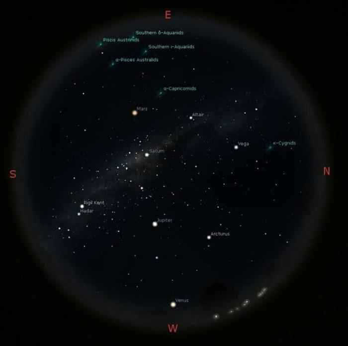 Ilustrasi benda-benda di luar angkasa. Foto: Dok. LAPAN