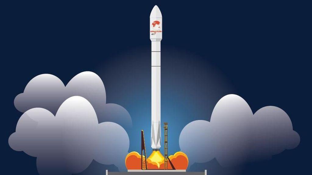 Satelit Merah Putih Mengudara, 18 Transponder Laris Dipesan