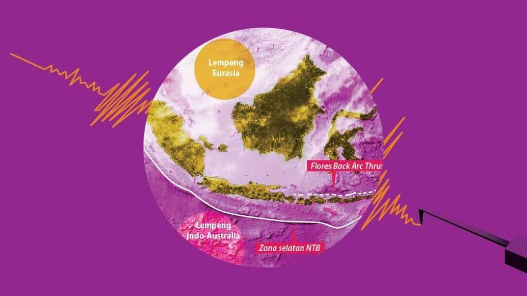 Lombok Diapit 2 Pembangkit Gempa