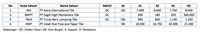 IHSG Bergerak Terbatas, Ini 4 saham pilihan Bisa Dilirik