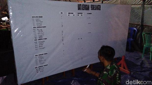 Dansatgas Penanggulangan Gempa Lombok, Kolonel Ahmad Rizal Ramdhani menjelaskan data korban gempa