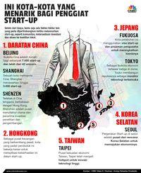 Dukung Unicorn, Sri Mulyani Janji Lakukan Ini ke Startup