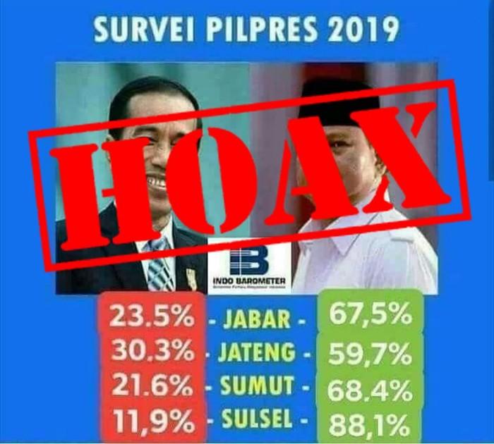 Ramai Meme Prabowo Menang Di Survei Indo Barometer Hoax