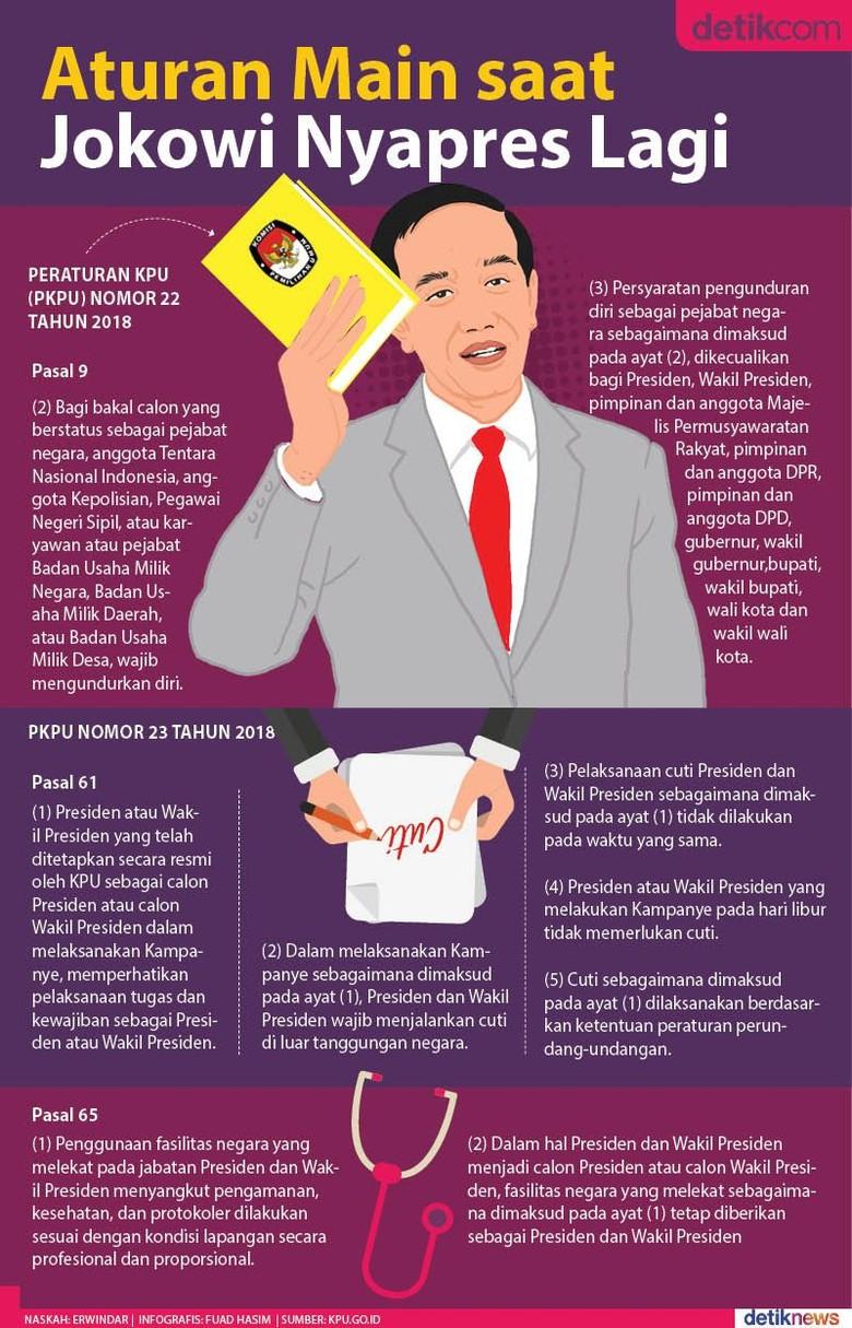 Fasilitas yang Melekat ke Jokowi Saat Kampanye
