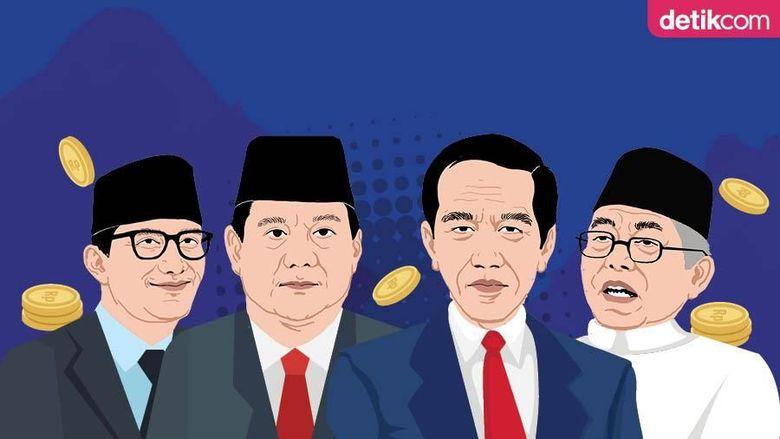 Perbandingan Harta Jokowi Vs Prabowo Sandiaga