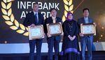 Pertumbuhan Penyaluran Kredit Bank DKI