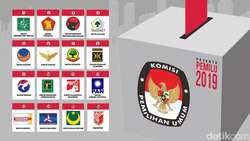 Prospek Keterwakilan dalam Pemilu Legislatif 2019