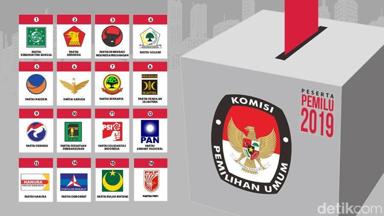 3,4 Juta Warga Aceh Bisa Nyoblos di Pemilu 2019