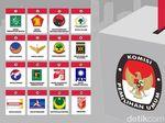 Rekapitulasi Nasional Riau: PDIP-PKS-Gerindra-Golkar di Urutan Atas