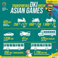 Mobil dan Motor Operasional Dishub untuk Dukung Asian Games.