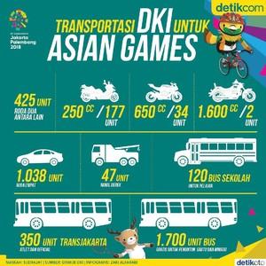 Mobil dan Motor Operasional Dishub untuk Dukung Asian Games