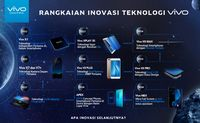 Kerennn! Mengusung Fingerprint di Layar, Vivo V11 Pro Siap Meluncur